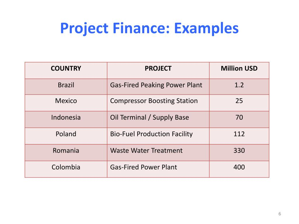 Project Finance: Examples