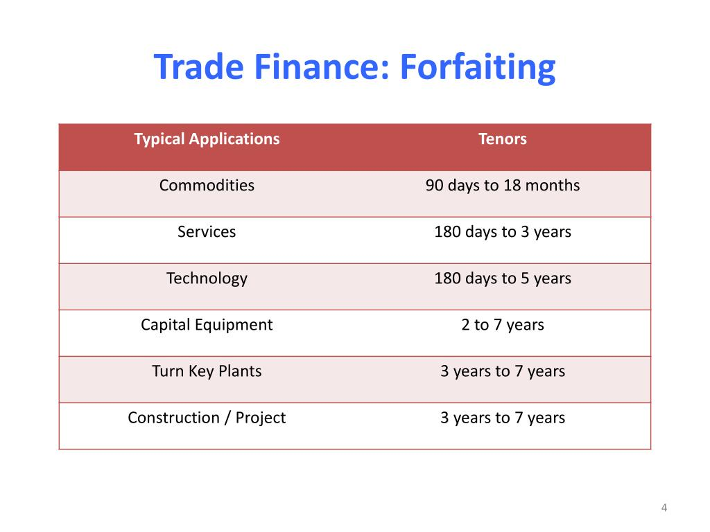 Trade Finance: Forfaiting