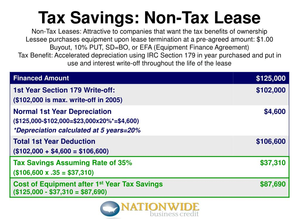 Tax Savings: Non-Tax Lease