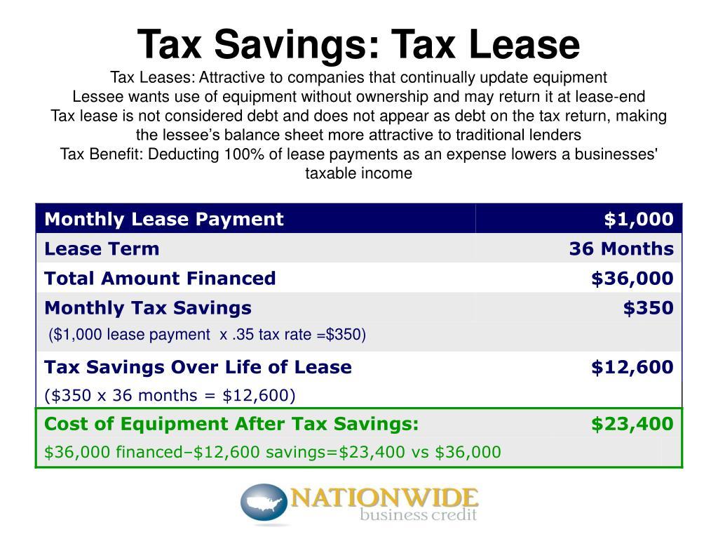 Tax Savings: Tax Lease