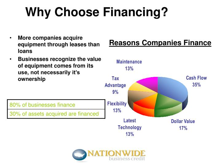 Why choose financing