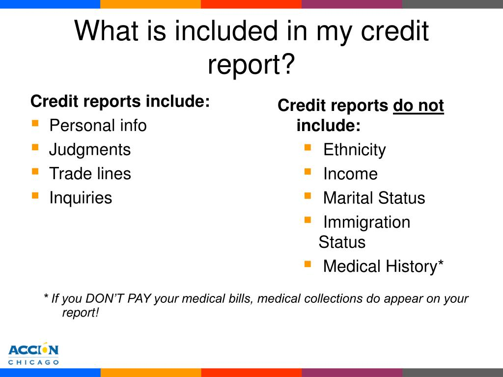 What is included in my credit report?