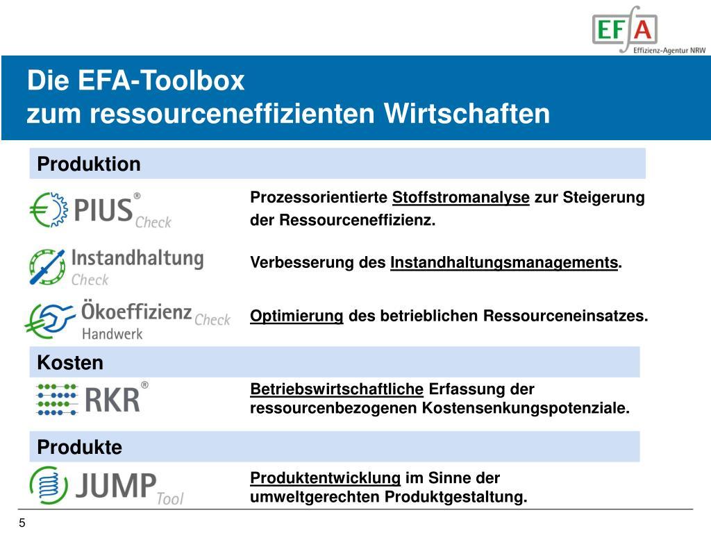 Die EFA-Toolbox