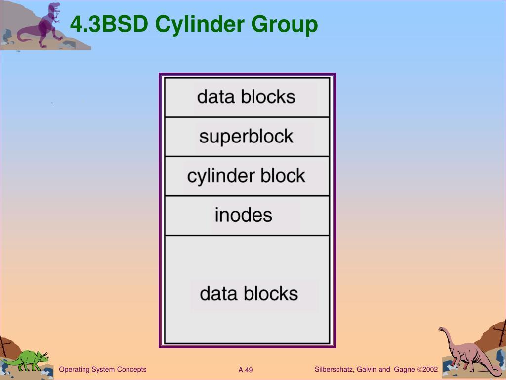 4.3BSD Cylinder Group