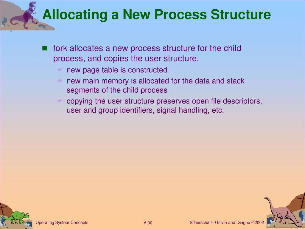 Allocating a New Process Structure