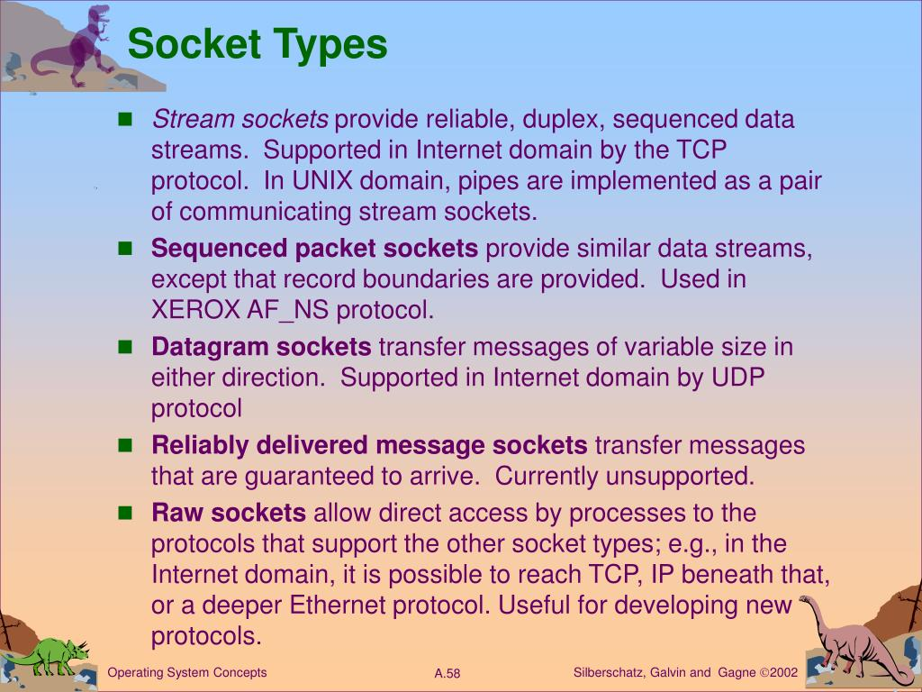 Socket Types