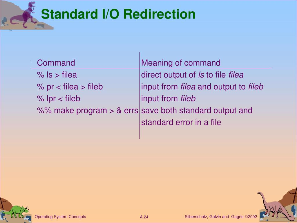 Standard I/O Redirection