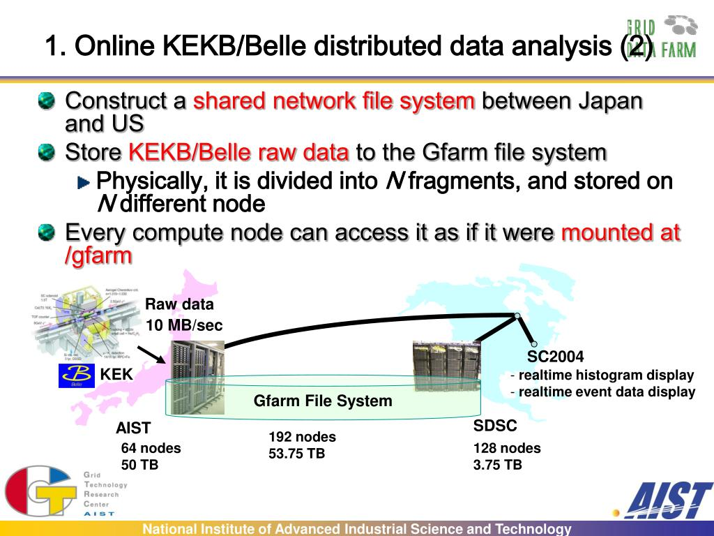 1. Online KEKB/Belle distributed data analysis (2)