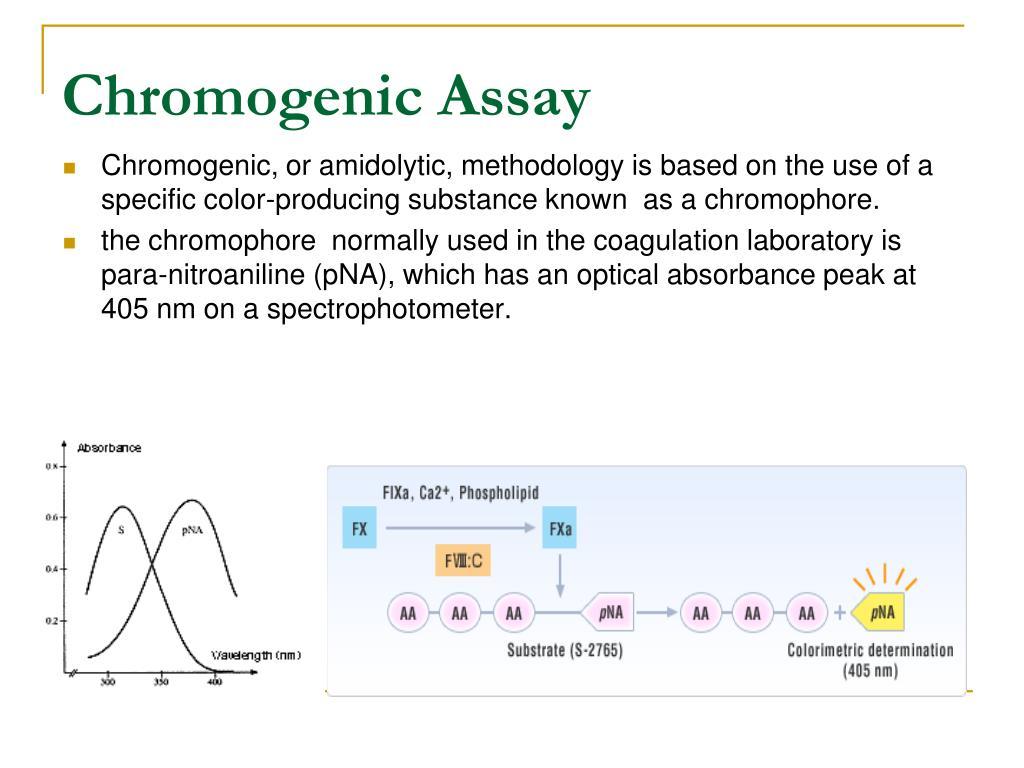 Chromogenic Assay