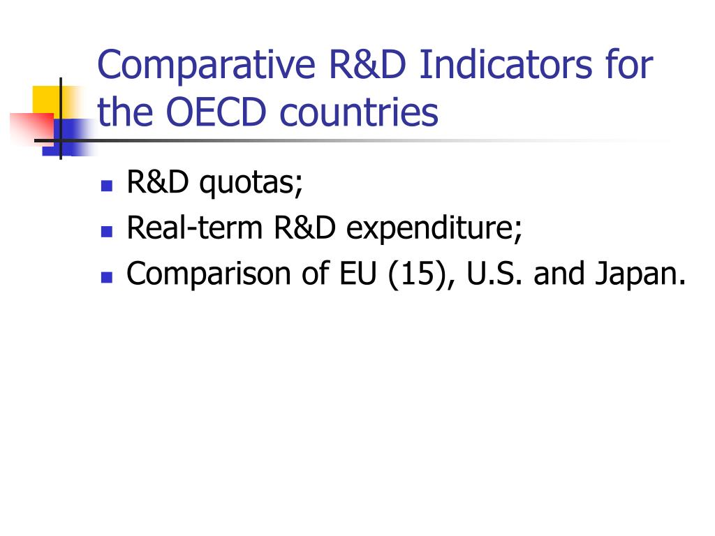 Comparative R&D Indicators for the OECD countries