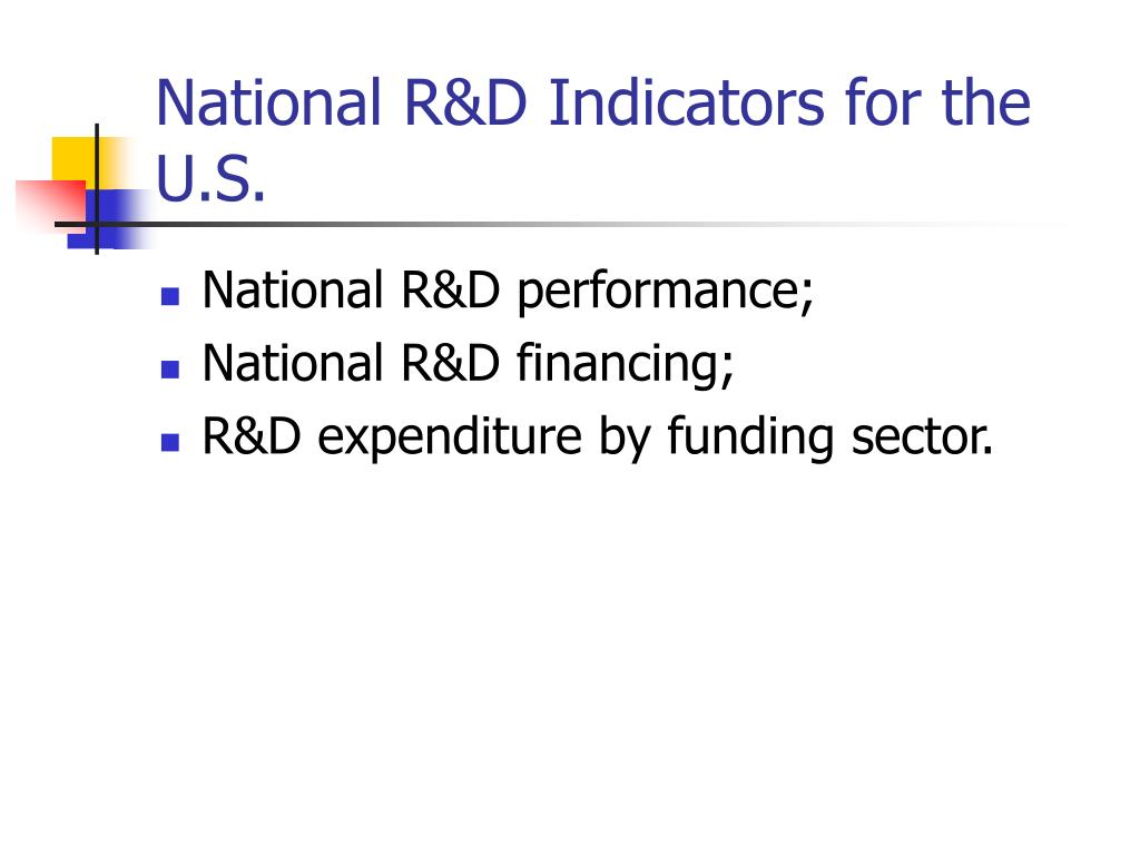 National R&D Indicators for the U.S.