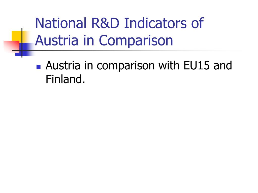National R&D Indicators of Austria in Comparison