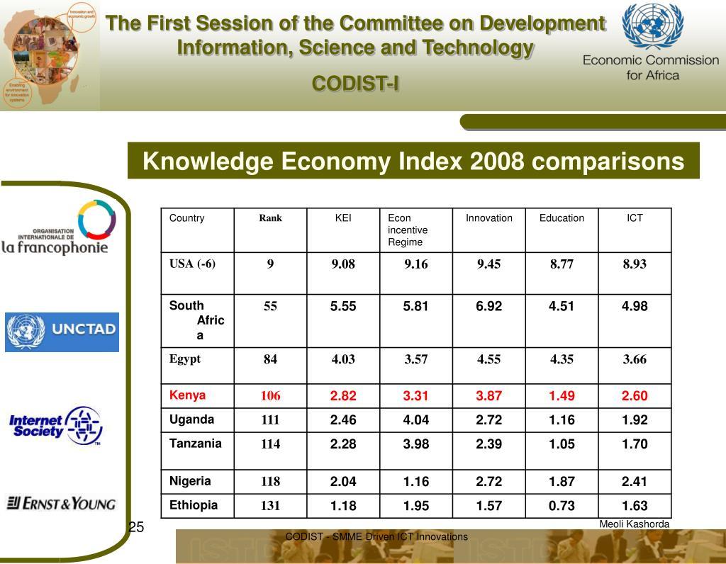 Knowledge Economy Index 2008 comparisons