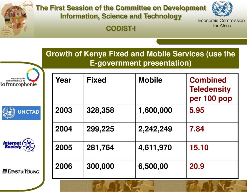 Growth of Kenya Fixed and Mobile Services (use the E-government presentation)