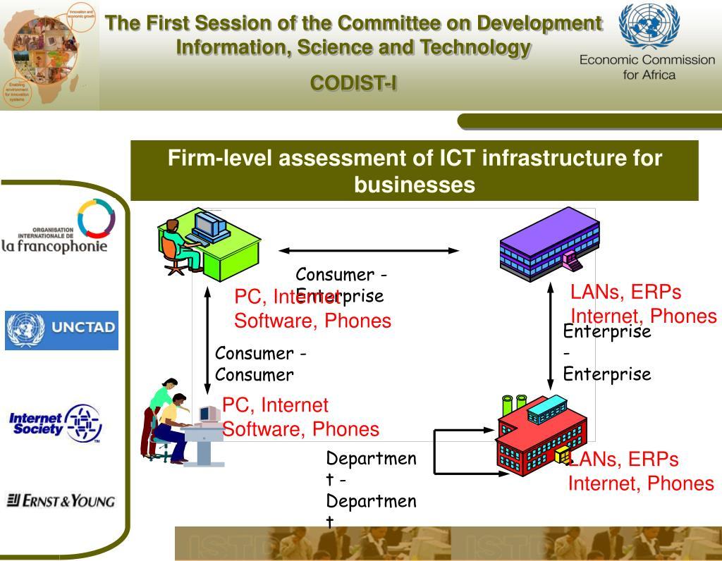 Consumer - Enterprise