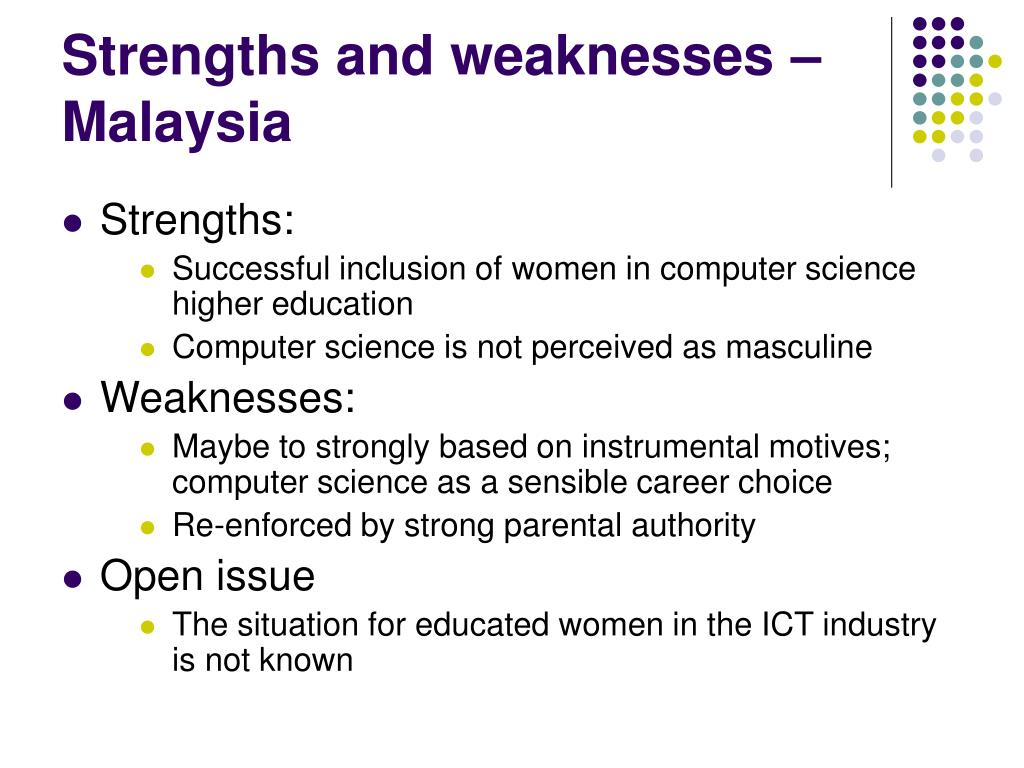 Strengths and weaknesses – Malaysia