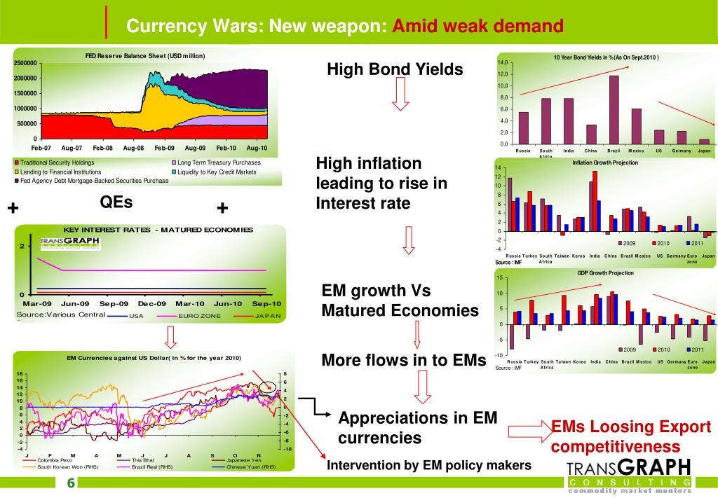 Currency Wars: New weapon: