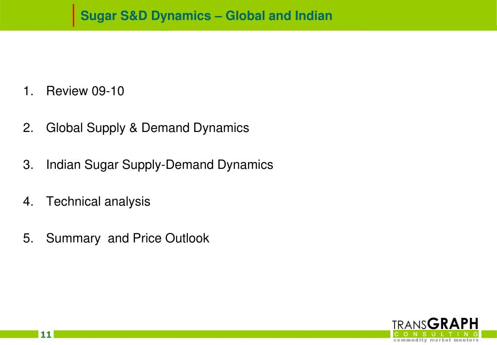 Sugar S&D Dynamics – Global and Indian