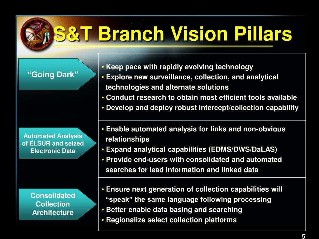 S&T Branch Vision Pillars