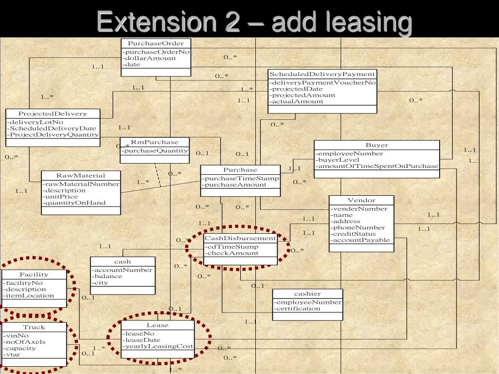 Extension 2 – add leasing