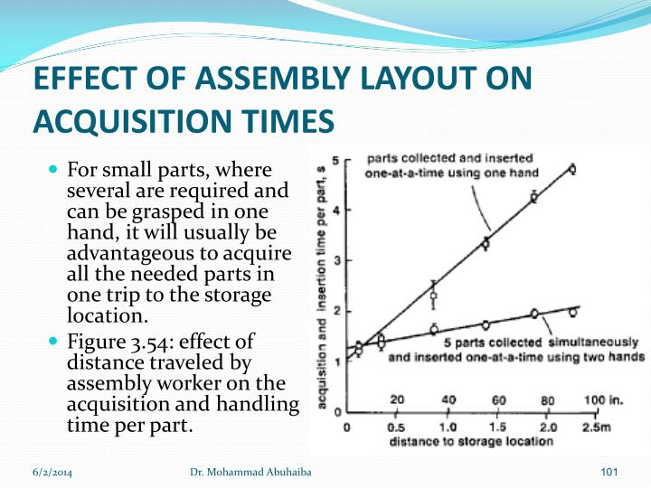 EFFECT OF ASSEMBLY LAYOUT ON ACQUISITION TIMES