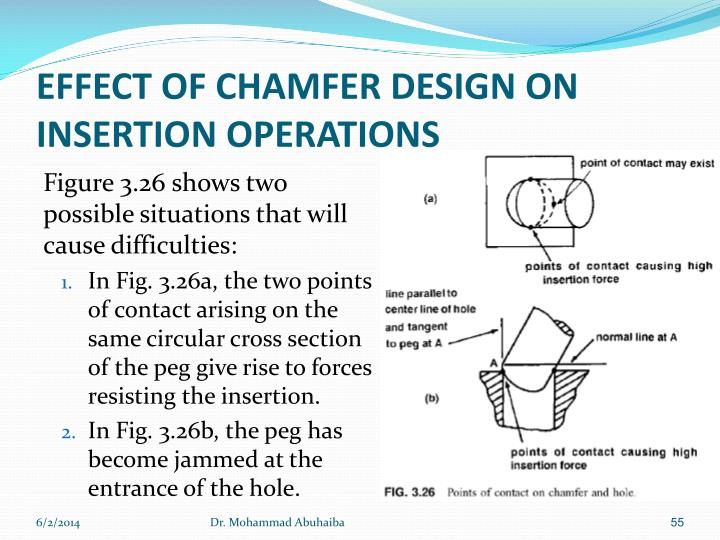 EFFECT OF CHAMFER DESIGN ON INSERTION OPERATIONS