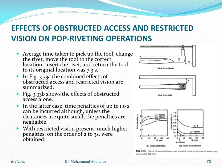 EFFECTS OF OBSTRUCTED ACCESS AND RESTRICTED VISION ON POP-RIVETING OPERATIONS