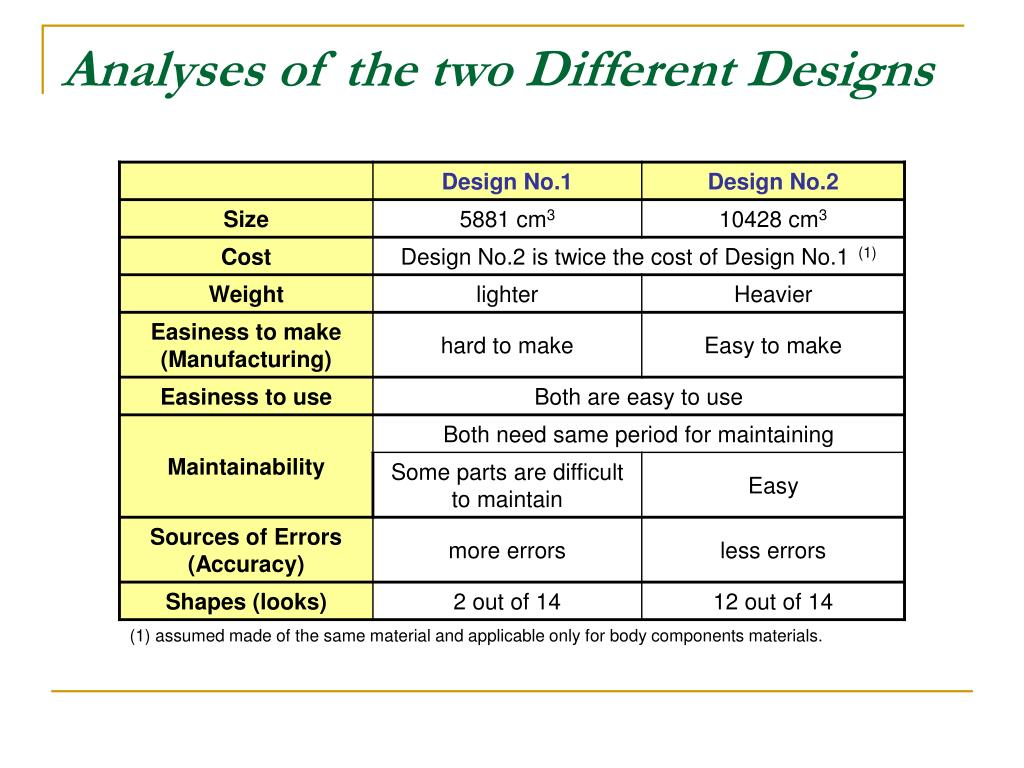 Analyses of the two Different Designs