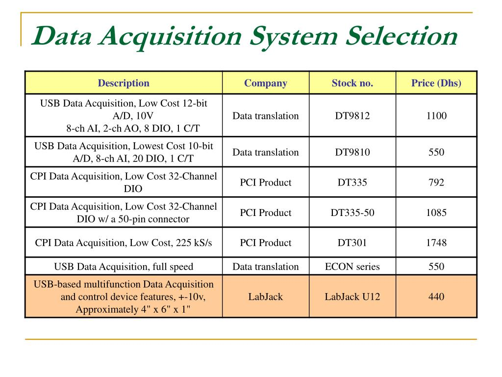 Data Acquisition System Selection