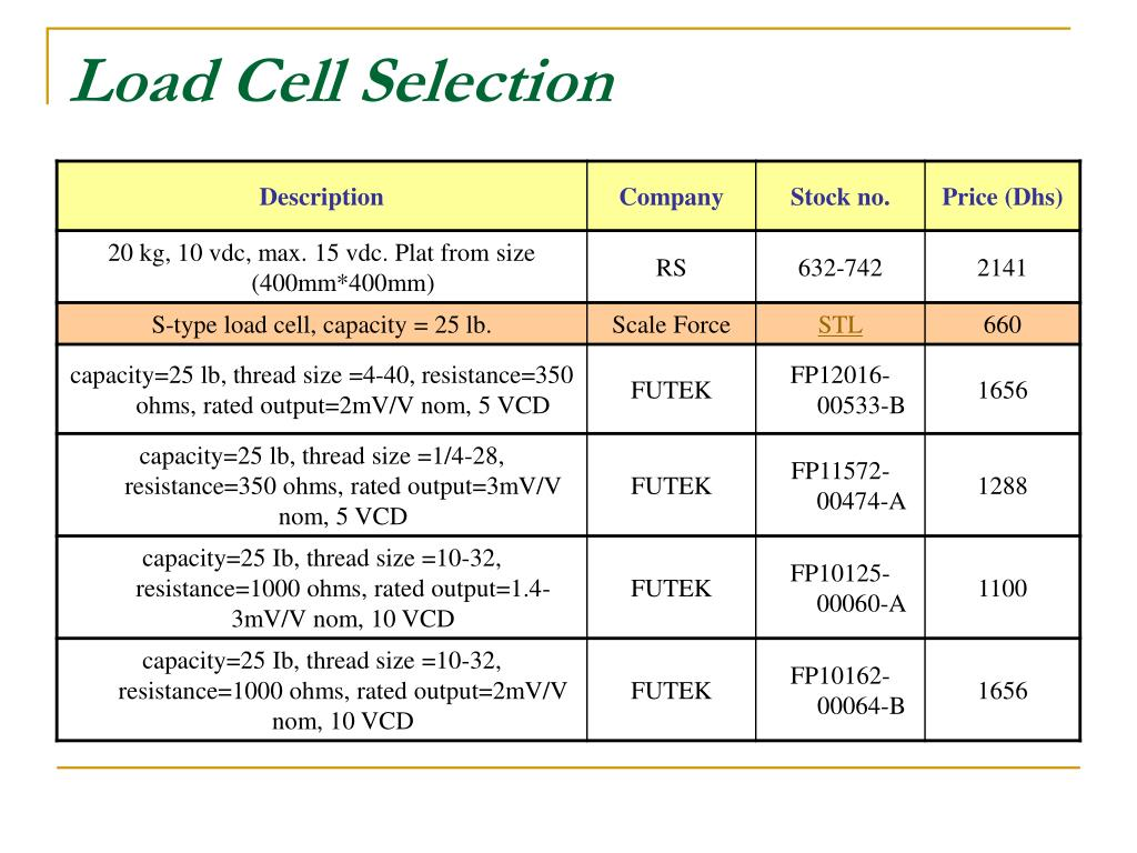 Load Cell Selection