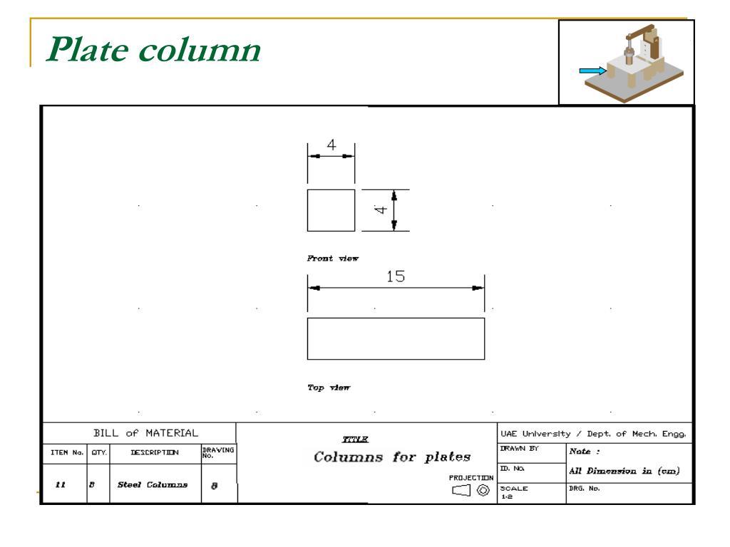Plate column