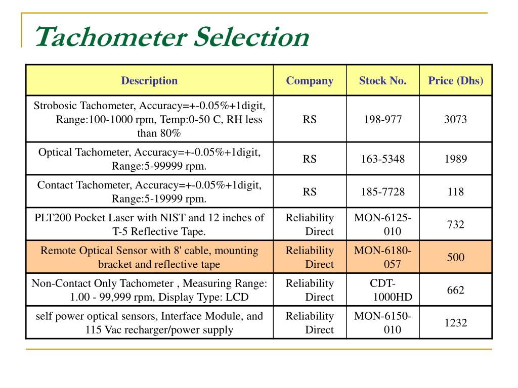 Tachometer Selection