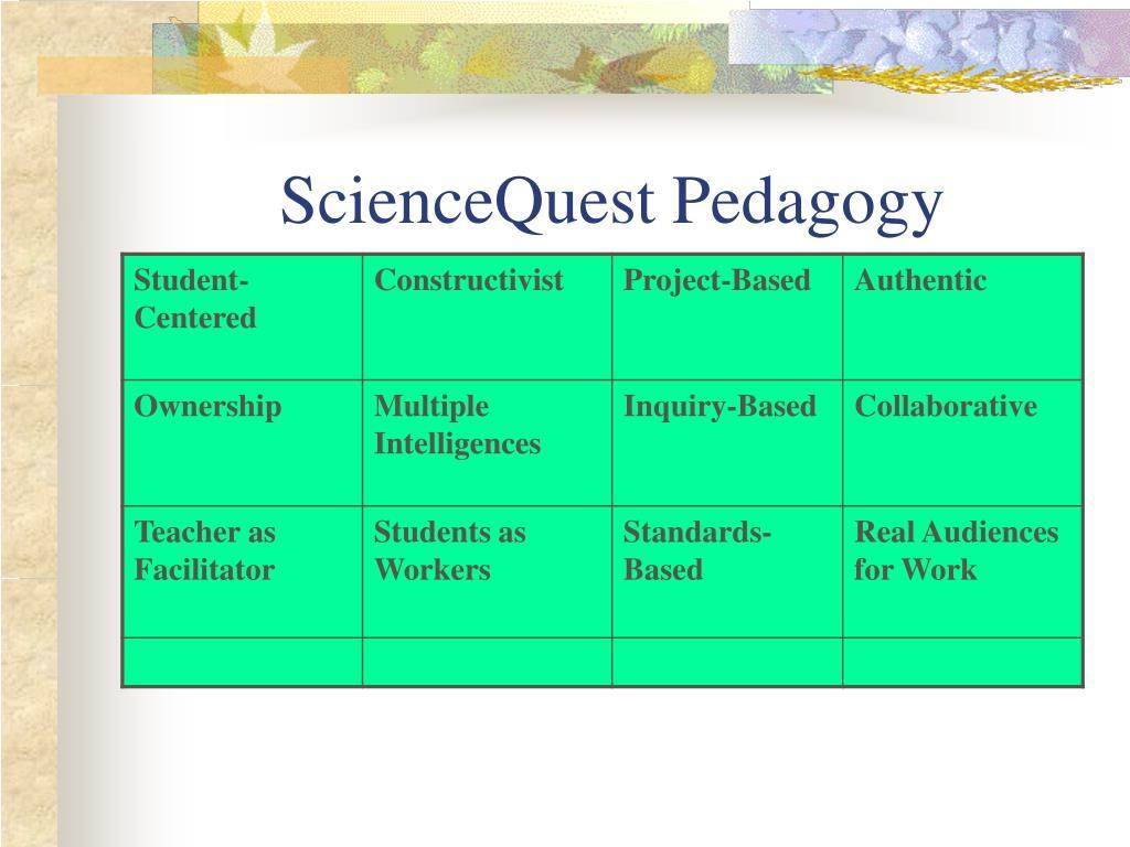 ScienceQuest Pedagogy