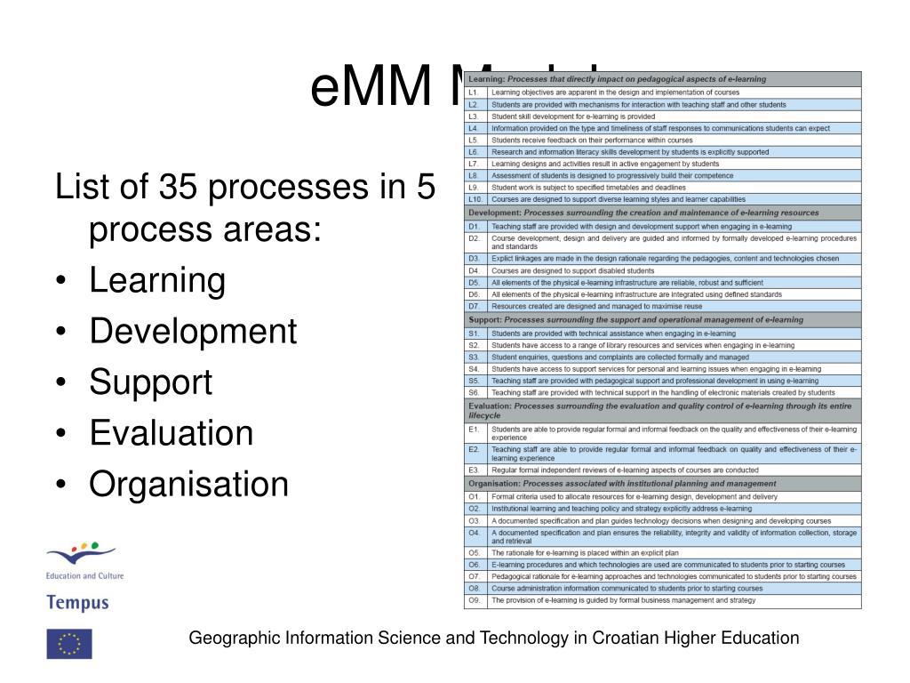 eMM Model