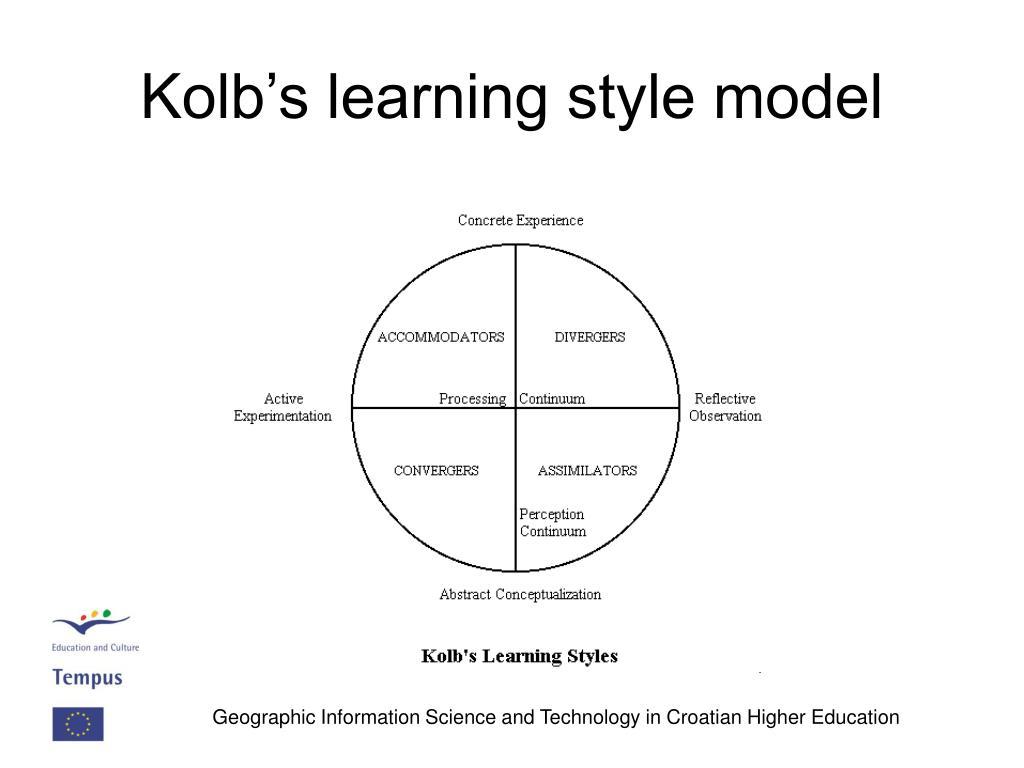Kolb's learning style model