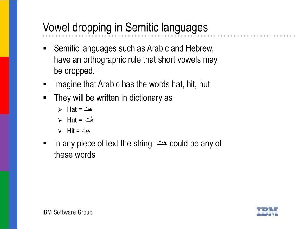 Vowel dropping in Semitic languages