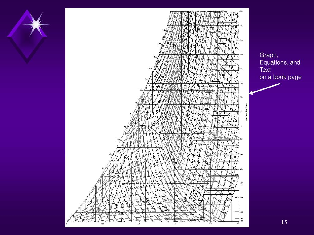 Graph,