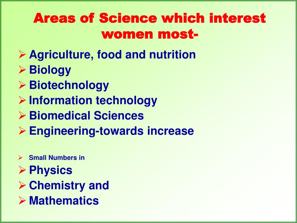 Areas of Science which interest women most-