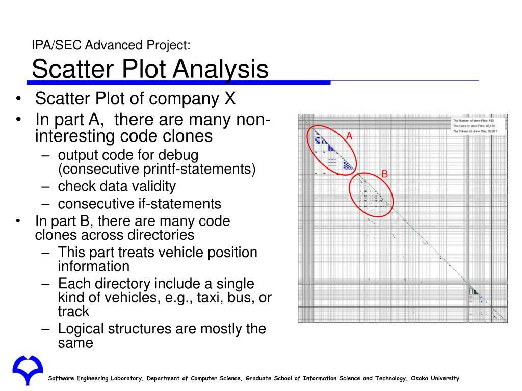 IPA/SEC Advanced Project:
