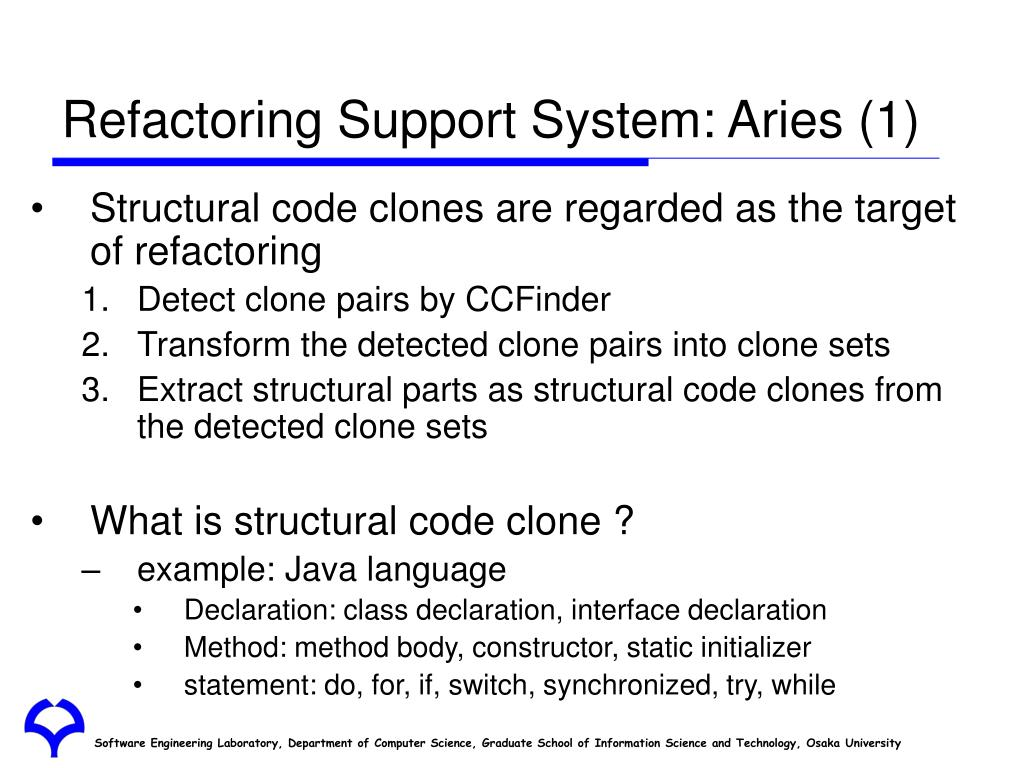 Refactoring Support System: Aries (1)