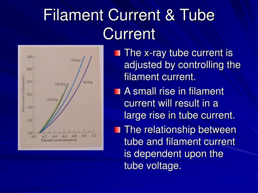 Filament Current & Tube Current