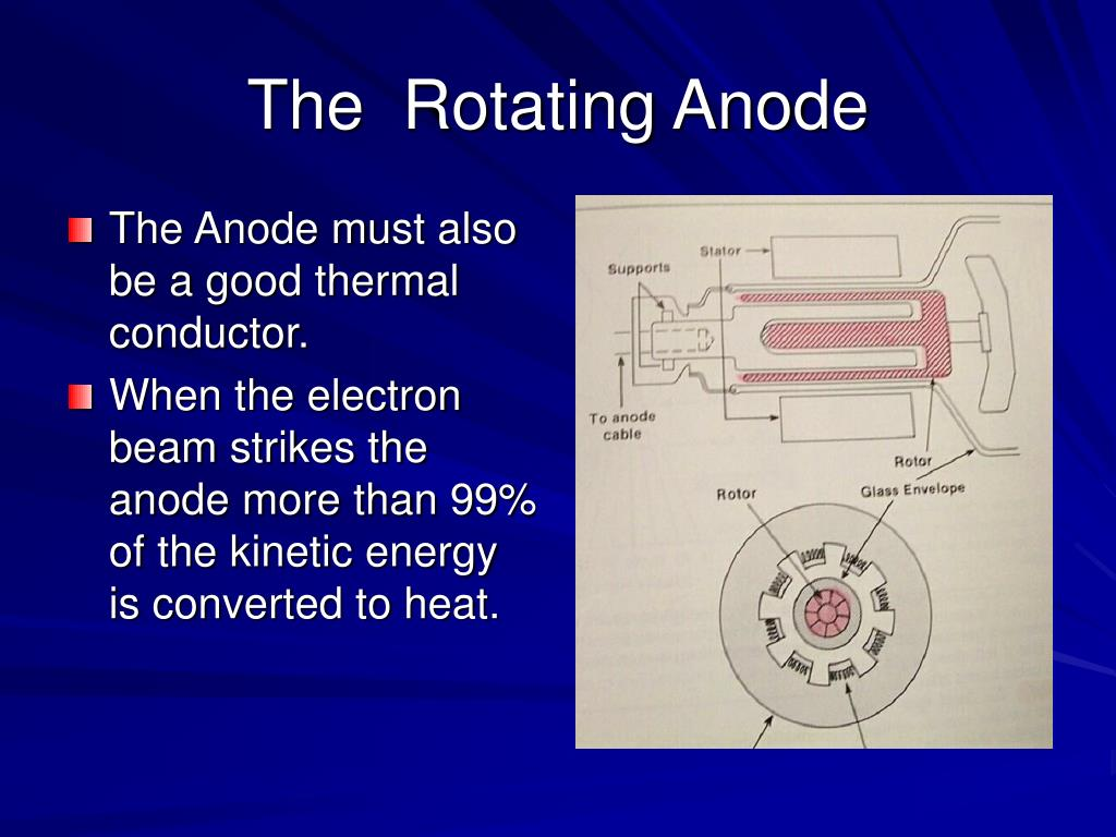 The Anode must also be a good thermal conductor.