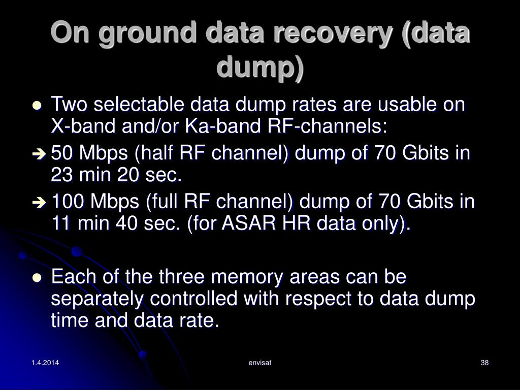 On ground data recovery (data dump)
