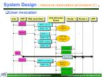 system design resource reservation procedure 1