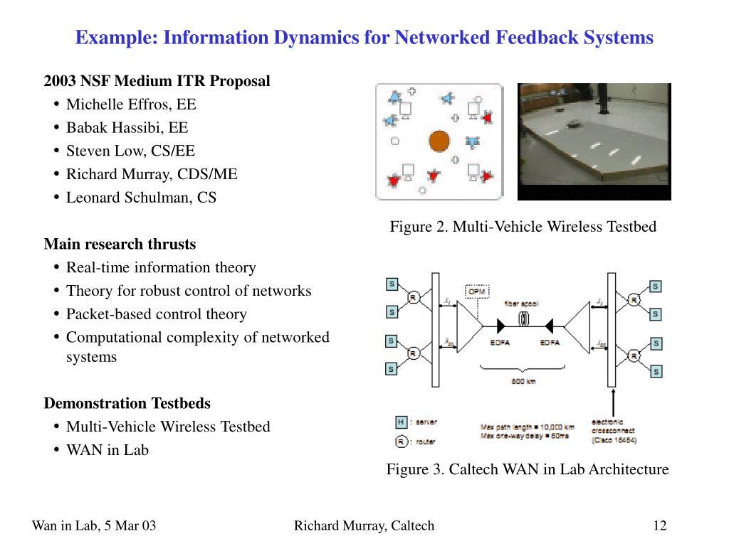 2003 NSF Medium ITR Proposal