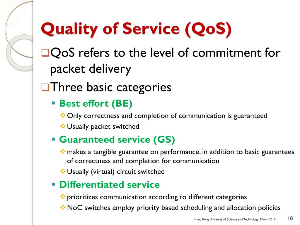 Quality of Service (