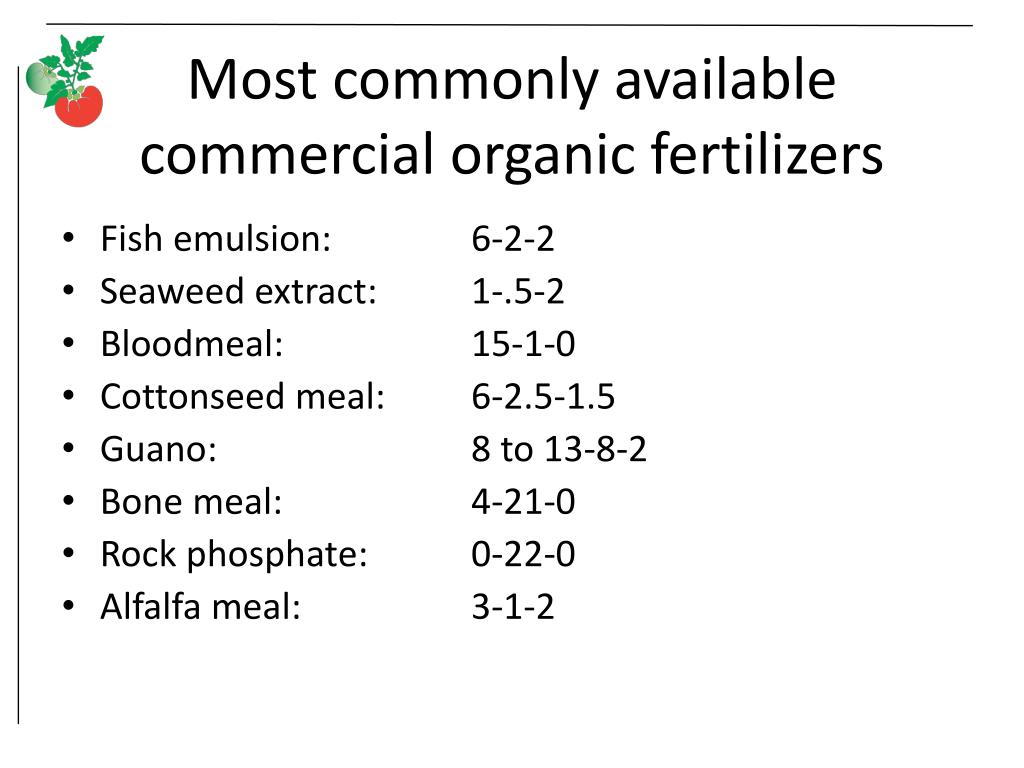 Most commonly available commercial organic fertilizers