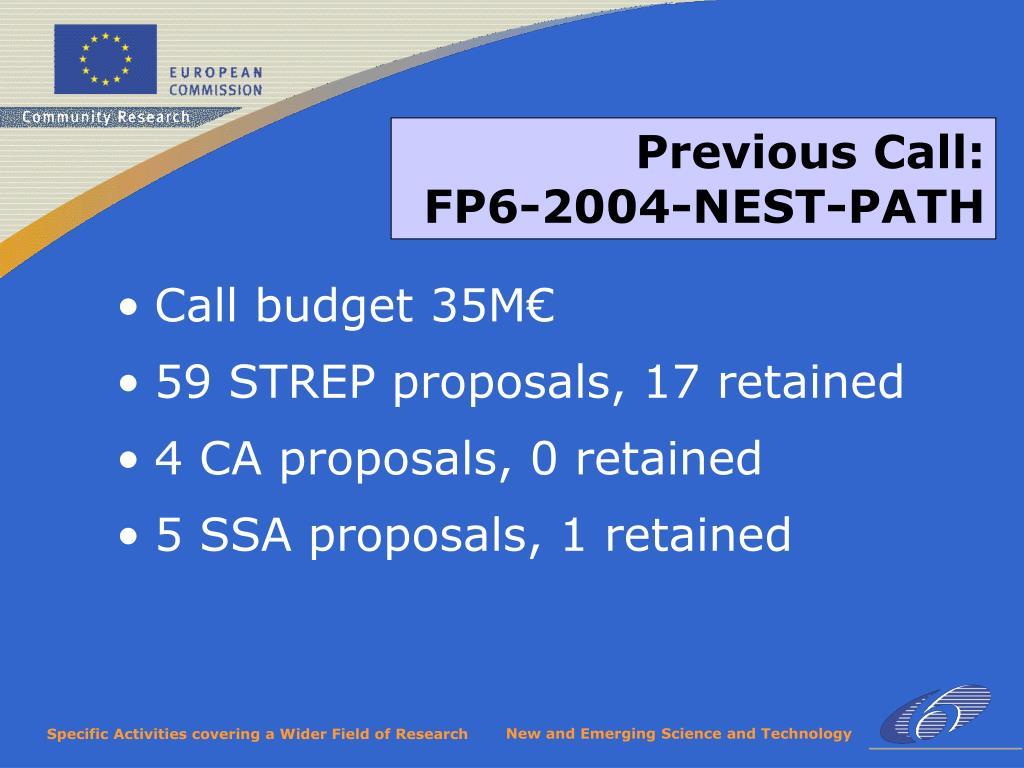 Call budget 35M€
