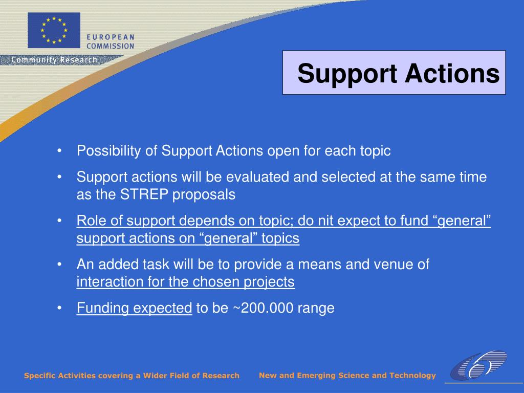 Possibility of Support Actions open for each topic