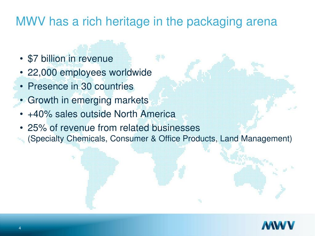 MWV has a rich heritage in the packaging arena